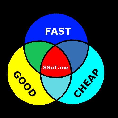 Speed, Price, Quality – Pick 3 – SSoT me